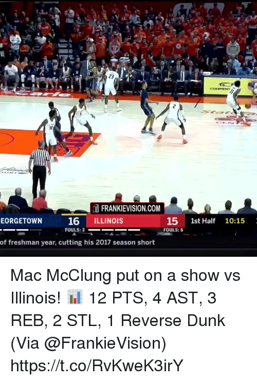 Dunk, Memes, and Illinois: FRANKIEVISION.COM  16 ILLINOIS  15 1st Half 10:15  FOULS: 6  EORGETOWN  of freshman year, cutting his 2017 season short Mac McClung put on a show vs Illinois!   📊 12 PTS, 4 AST, 3 REB, 2 STL, 1 Reverse Dunk   (Via @FrankieVision)   https://t.co/RvKweK3irY