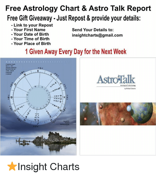 Free Astrology Chart Astro Talk Report Free Gift Giveaway Just