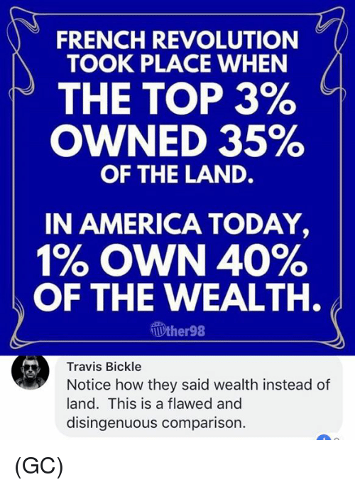 America, Memes, and Revolution: FRENCH REVOLUTION  TOOK PLACE WHEN /  THE TOP 3%  OWNED 35%  OF THE LAND.  IN AMERICA TODAY,  1% OWN 40%  OF THE WEALTH.  Vther98  Travis Bickle  Notice how they said wealth instead of  land. This is a flawed and  disingenuous comparison (GC)