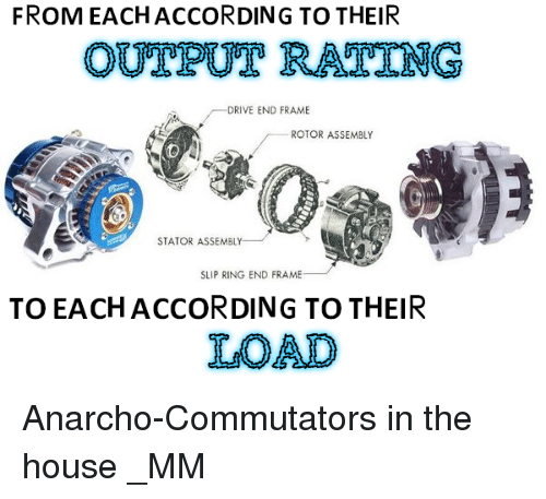 FROM EACH ACCORDING TO THEIR OUTPUT RATING DRIVE END FRAME ROTOR ...