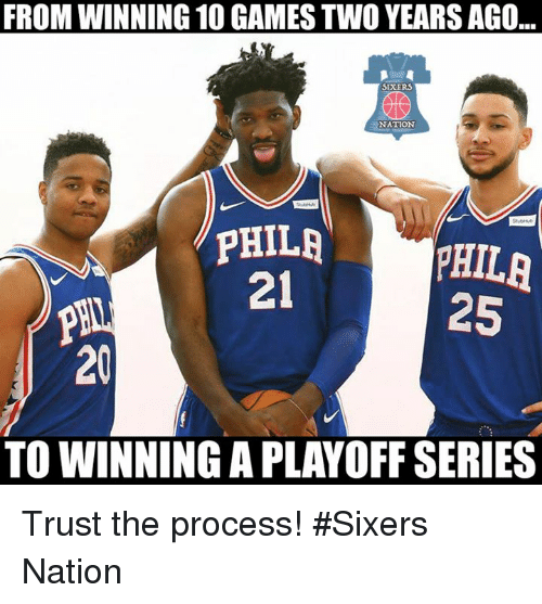 Nba, Games, and Sixers: FROM WINNING 10 GAMES TWO YEARS AGO  SEXER  NATION  PHILAPHILA  25  21  20  TO WINNING A PLAYOFF SERIES Trust the process! #Sixers Nation