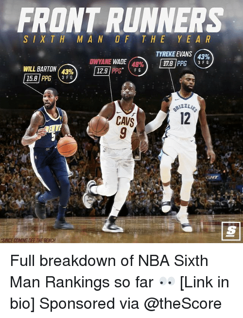 """Basketball, Cavs, and Dwyane Wade: FRONT RUNNERS  THE YEAR  TYREKE EVANS (43%  17.8 