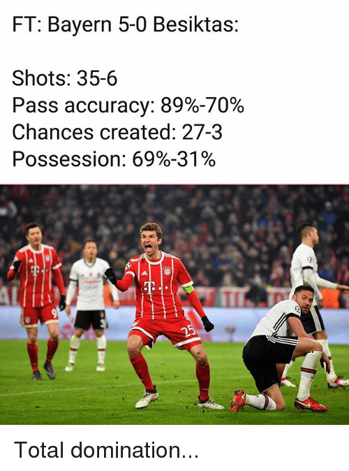 Memes, Bayern, and 🤖: FT: Bayern 5-0 Besiktas:  Shots: 35-6  Pass accuracy: 89%-70%  Chances created: 27-3  Possession: 69%-31%  2 Total domination...