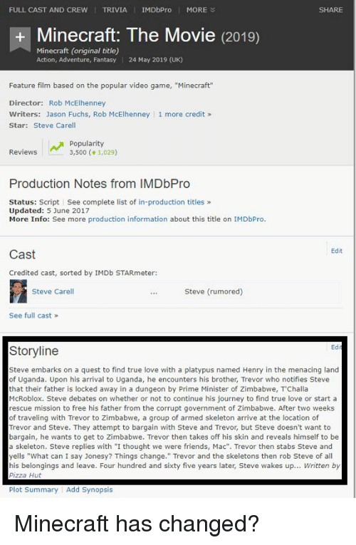 """Friends, Journey, and Love: FULL CAST AND CREW TRIVIA IMDbPro MORE  SHARE  + Minecraft: The Movie (2019)  Minecraft (original title)  Action, Adventure, Fantasy  24 May 2019 (UK)  Feature film based on the popular video game, """"Minecraft""""  Director: Rob McElhenney  Writers: Jason Fuchs, Rob McElhenney  Star: Steve Carell  1 more credit»  Popularity  3,500 1,029)  Reviews  Production Notes from IMDbPro  Status: Script See complete list of in-production titles »  Updated: 5 June 2017  More Info: See more production information about this title on IMDbPro.  Edit  Cast  Credited cast, sorted by IMDb STARmeter:  Steve Carell  Steve (rumored)  See full cast»  Ed  Storyline  Steve embarks on a quest to find true love with a platypus named Henry in the menacing land  of Uganda. Upon his arrival to Uganda, he encounters his brother, Trevor who notifies Steve  that their father is locked away in a dungeon by Prime Minister of Zimbabwe, T'Challa  McRoblox. Steve debates on whether or not to continue his journey to find true love or start a  rescue mission to free his father from the corrupt government of Zimbabwe. After two weeks  of traveling with Trevor to Zimbabwe, a group of armed skeleton arrive at the location of  Trevor and Steve. They attempt to bargain with Steve and Trevor, but Steve doesn't want to  bargain, he wants to get to Zimbabwe. Trevor then takes off his skin and reveals himself to be  a skeleton. Steve replies with I thought we were friends, Mac. Trevor then stabs Steve and  yells """"What can I say Jonesy? Things change."""" Trevor and the skeletons then rob Steve of al  his belongings and leave. Four hundred and sixty five years later, Steve wakes up... Written by  Pizza Hut  Plot Summary  Add Synopsis"""