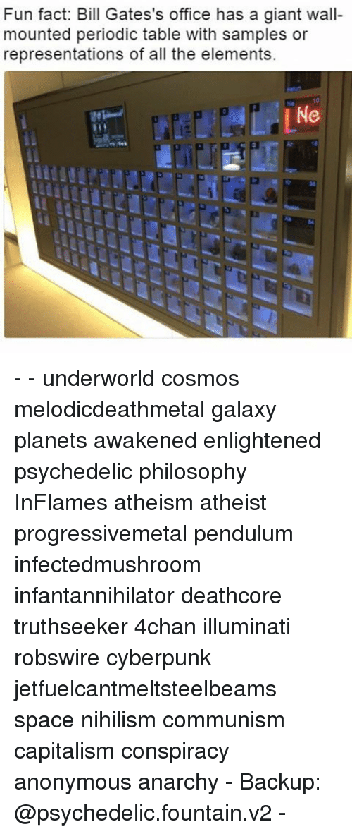 Fun fact bill gatess office has a giant wall mounted periodic 4chan illuminati and memes fun fact bill gatess office has a giant urtaz Image collections