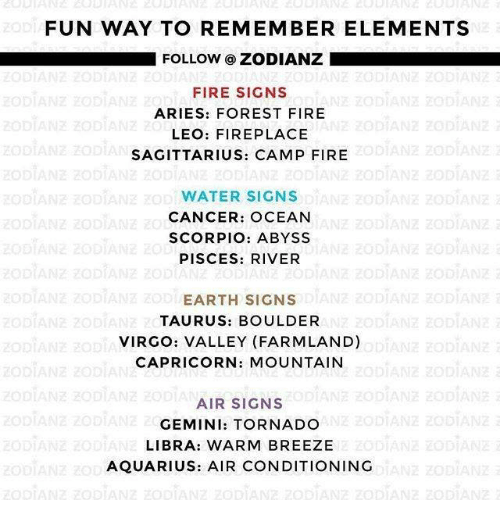 Water and fire signs together