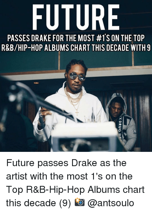 FUTURE PASSES DRAKE FOR THE MOST #1'S ON THE TOP R&bhip-Hop