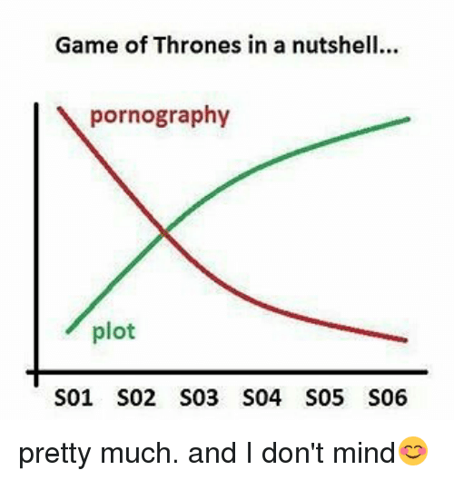 Game Of Thrones In A Nutshell Pornography Plot S01 S02 S03 S04 S05