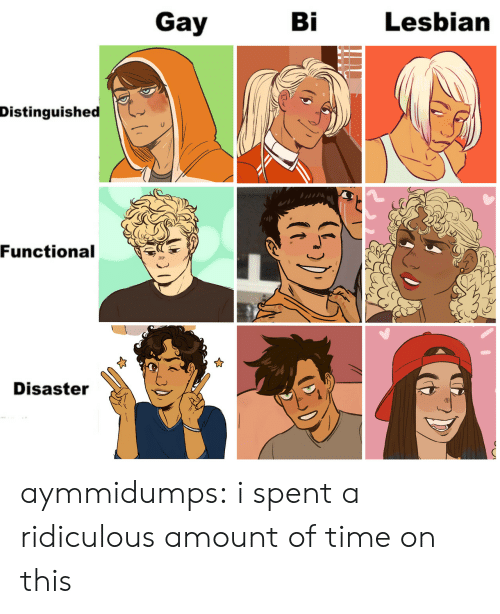 Target, Tumblr, and Blog: Gay  Bi  Lesbiain  Distinguished  Functional  Disaster aymmidumps:  i spent a ridiculous amount of time on this