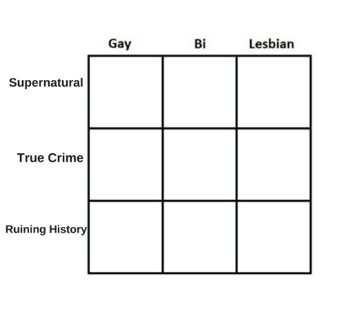 Crime, True, and History: Gay  Bi  Lesbian  Supernatural  True Crime  Ruining History
