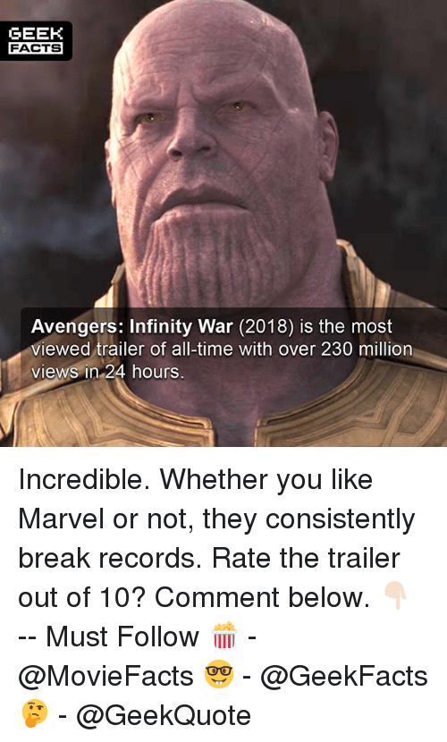 Facts, Memes, and Avengers: GEEH  FACTS  Avengers: Infinity War (2018) is the most  viewed trailer of all-time with over 230 million  views in 24 hours Incredible. Whether you like Marvel or not, they consistently break records. Rate the trailer out of 10? Comment below. 👇🏻 -- Must Follow 🍿 - @MovieFacts 🤓 - @GeekFacts 🤔 - @GeekQuote
