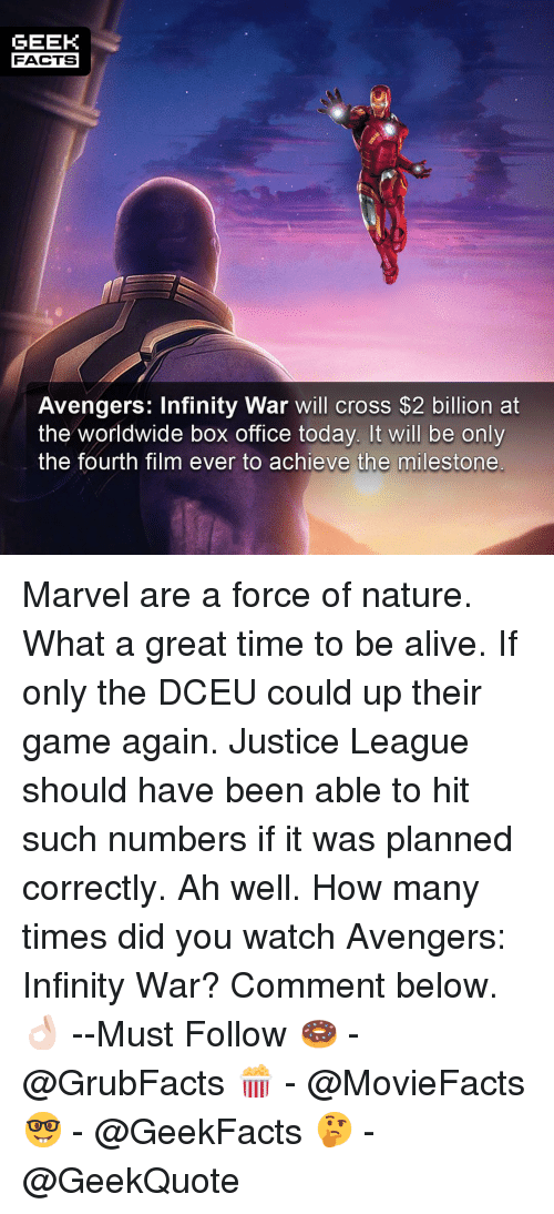 Alive, Facts, and How Many Times: GEEK  FACTS  Avengers: Infinity War will cross $2 billion at  the worldwide box office today. It will be only  the fourth film ever to achieve the milestone Marvel are a force of nature. What a great time to be alive. If only the DCEU could up their game again. Justice League should have been able to hit such numbers if it was planned correctly. Ah well. How many times did you watch Avengers: Infinity War? Comment below.👌🏻 --Must Follow 🍩 - @GrubFacts 🍿 - @MovieFacts 🤓 - @GeekFacts 🤔 - @GeekQuote