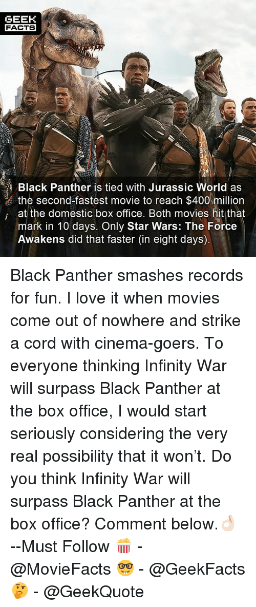 thinking box office. Delighful Box Facts Jurassic World And Love GEEK FACTS Black Panther Is Tied With  Throughout Thinking Box Office D