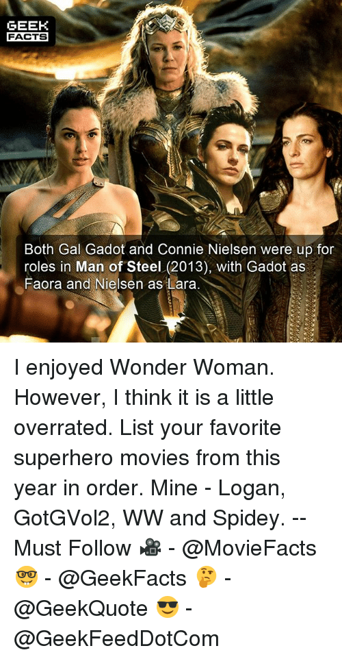 Facts, Memes, and Movies: GEEK  FACTS  Both Gal Gadot and Connie Nielsen were up for  roles in Man of Steel (2013), with Gadot as  Faora and Nielsen as Lara. I enjoyed Wonder Woman. However, I think it is a little overrated. List your favorite superhero movies from this year in order. Mine - Logan, GotGVol2, WW and Spidey. -- Must Follow 🎥 - @MovieFacts 🤓 - @GeekFacts 🤔 - @GeekQuote 😎 - @GeekFeedDotCom