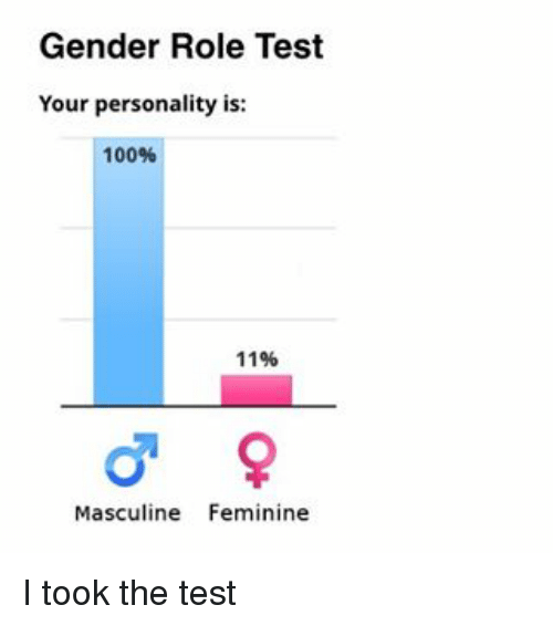 Gender Role Test Your Personality Is 100% 11% 9 Masculine