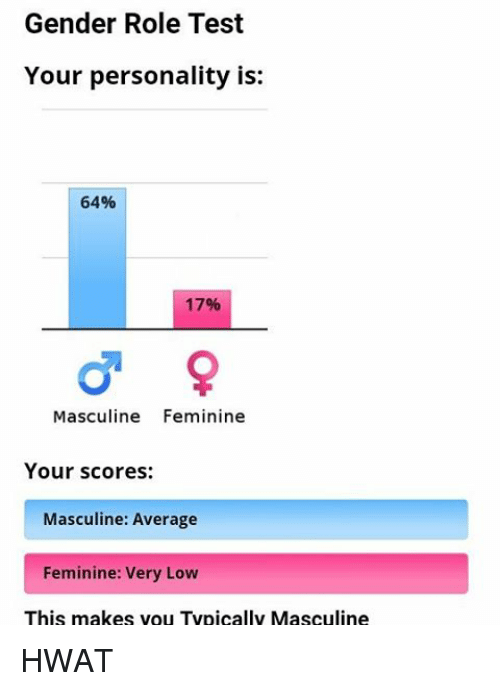 Gender Role Test Your Personality Is 64% 17% Masculine