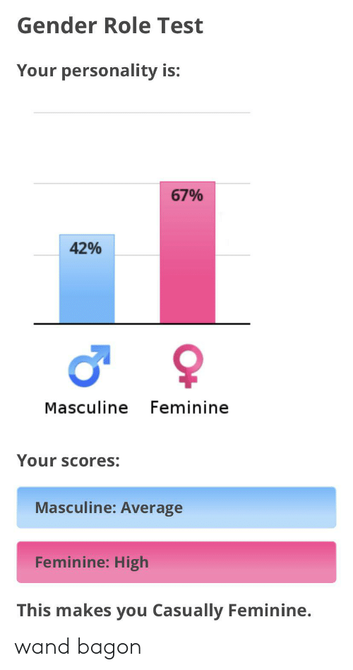 Gender Role Test Your Personality Is 67% 42% Masculine