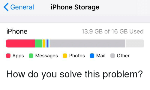 iphone storage full problem