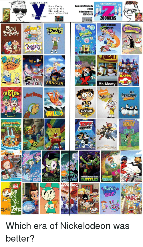 GENERATION GENERATION Born Late 90s-Early 2010s Kid Culture