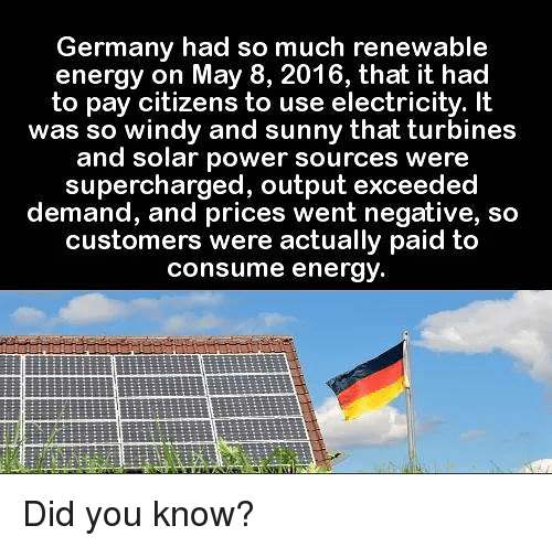 germany had so much renewable energy on may 8 2016 24944423 ✅ 25 best memes about renewable energy renewable energy memes