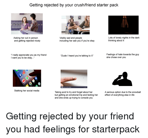 "Crush, Dude, and Life: Getting rejected by your crush/friend starter pack  master  masterfile.com/614-02259980  Asking her out in person  and getting rejected nicely  Visıbly sad and people  including her ask you if you're okay  Lots of lonely nights in the dark  thinking about it  ""l really appreciate you as my friend  I want you to be okay...  Feelings of hate towards the guy  she chose over vou  ""Dude l heard you're talking toX""  a alamy stock photo  Stalking her social media  Taking acid to try and forget about her  but getting an emotional trip and texting her  and she ends up trying to console you  A serious option due to the snowball  effect of everything else in life"