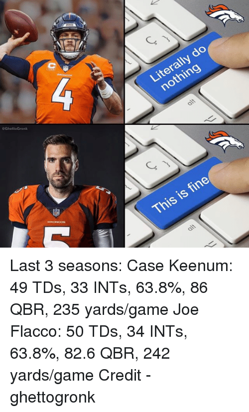 Nfl, Game, and Joe Flacco: GhettoGronk  Literally do  nothing  alt  s is fine  alt Last 3 seasons: Case Keenum: 49 TDs, 33 INTs, 63.8%, 86 QBR, 235 yards/game Joe Flacco: 50 TDs, 34 INTs, 63.8%, 82.6 QBR, 242 yards/game  Credit - ghettogronk