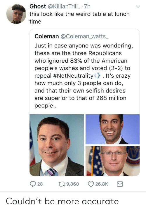 Crazy, Weird, and American: Ghost @KillianTrill 7h  this look like the weird table at lunch  time  Coleman @Coleman_watts  Just in case anyone was wondering,  these are the three Republicans  who ignored 83% of the American  people's wishes and voted (3-2) to  repeal #NetNeutrality :. It's crazy  how much only 3 people can do,  and that their own selfish desires  are superior to that of 268 million  people..  28 9,860 C 26.8K Couldn't be more accurate