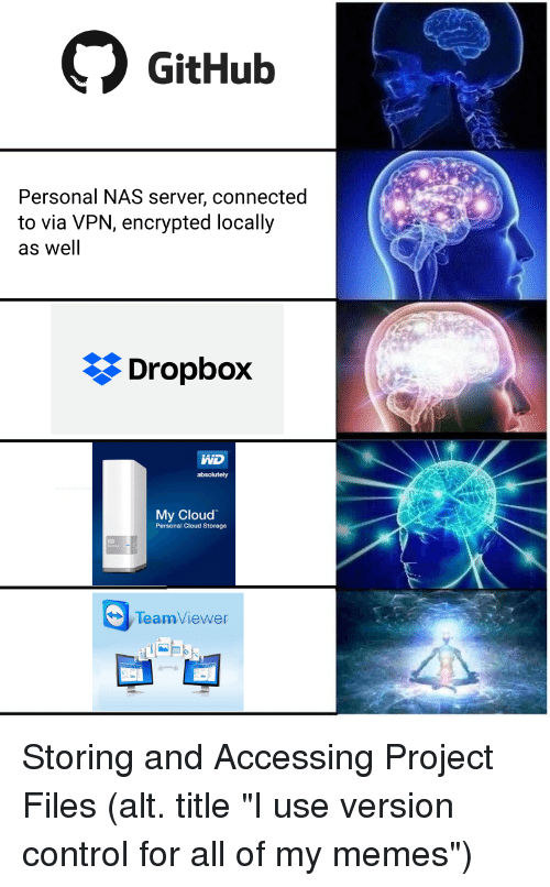 GitHub Personal NAS Server Connected to via VPN Encrypted