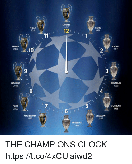 Clock, Memes, and Amsterdam: GLASGOW  2002  PARIS  MILAN  2016  10  AMSTERDAM  CARDIFF  2017  12  I  PARIS  MADRID  957  BRUSELAS  STUTTGART THE CHAMPIONS CLOCK https://t.co/4xCUlaiwd2
