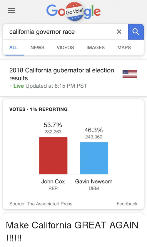 Map Of California Election Results.Go Vote California Governor Race All News Videos Images Maps 2018
