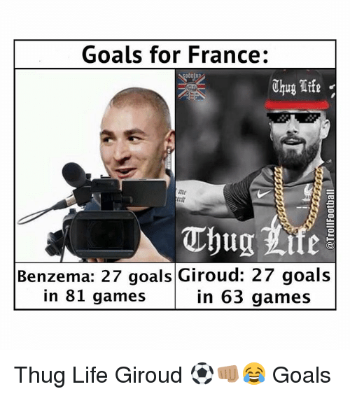 Goals, Life, and Memes: Goals for France:  Thug Life  Thug 3 ife  Benzema: 27 goals Giroud: 27 goals  in 63 games  in 81 games Thug Life Giroud ⚽👊🏽😂 Goals