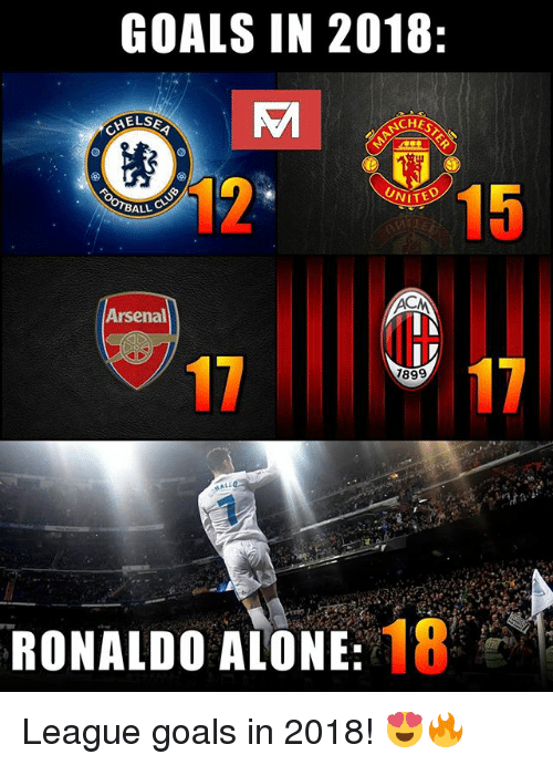 Being Alone, Arsenal, and Goals: GOALS IN 2018:  HELSE  12  15  BALL  ult  Arsenal  17  17  899  RONALDO ALONE:18 League goals in 2018! 😍🔥