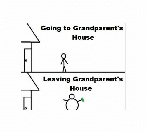 A description of going to grandparents house