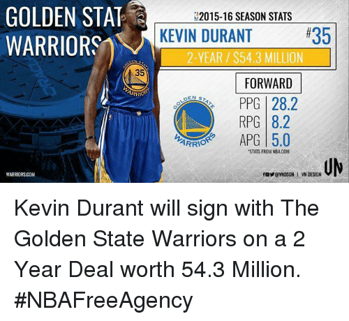 f081a7a20947 GOLDEN STATO 2015-16 SEASON STATS WARRIORS KEVIN DURANT  35 2-Year ...