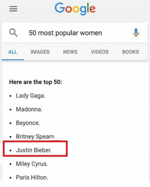 Beyonce, Britney Spears, and Google: Google  50 most popular women  ALL  IMAGES  NEWS  VIDEOS  BOOKS  Here are the top 50:  Lady Gaga  Madonna  Beyonce  Britney Spears.  Justin Bieber  Miley Cyrus  Paris Hilton