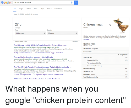 Google Chicken Protein Content Images Videos News More Search Tools