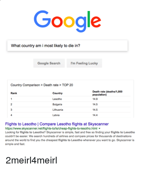Google What Country Am I Most Likely to Die In? Google