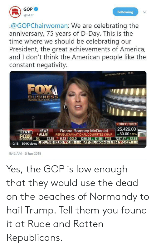 America, Memes, and News: GOP  Following  @GOP  @GOPChairwoman: We are celebrating the  anniversary, 75 years of D-Day. This is the  time where we should be celebrating our  President, the great achievements of America,  and I don't think the American people like the  constant negativity  WASHINGTON DC  FOX  BUSINESS  WASHINGTON  DOW FUTURES  25,426.00  REPUBLICAN NATIONAL COMMITTEE CHAIR 80.00 0.32%  0.83 GOLD 1346.20 17.50 FTSE 7227.17 12.88  0:18 394K views LICL/N9) 52.63 V0.85 HEAT OIL(HO/N9) 1.794 V0.027IN  NEWS  Ronna Romney McDaniel  LIVE  FOX ALERT  OIL  52.65  USINGE  9:42 AM 5 Jun 2019 Yes, the GOP is low enough that they would use the dead on the beaches of Normandy to hail Trump.   Tell them you found it at Rude and Rotten Republicans.