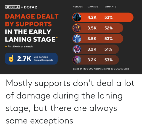 GOSUA DOTA 2 DAMAGE DEALT BY SUPPORTS IN THE EARLY LANING