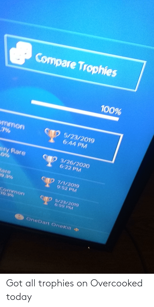 Today, Got, and All: Got all trophies on Overcooked today