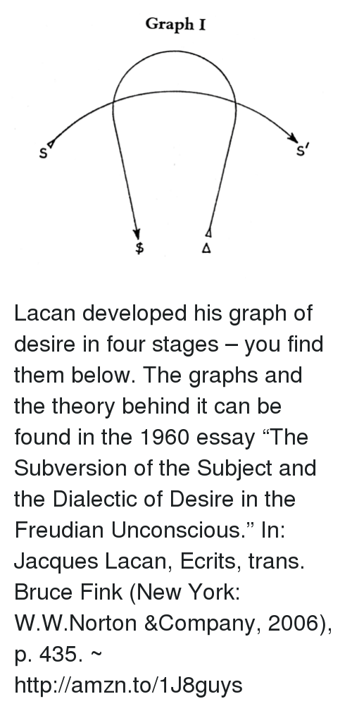 Graph I S S Lacan Developed His Graph Of Desire In Four Stages  You  Memes New York And Http Graph I S S Lacan Developed His Graph English Essay Websites also Argumentative Essay Thesis Descriptive Essay Topics For High School Students