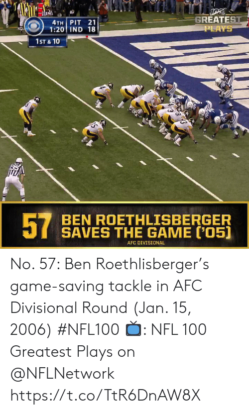 Ben Roethlisberger, Memes, and Nfl: GREATEST  PLAYS  4TH PIT 21  1:20 IND 18  1ST & 10  57  BEN ROETHLISBERGER  SAVES THE GAME [05)  AFC DIVISIONAL No. 57: Ben Roethlisberger's game-saving tackle in AFC Divisional Round (Jan. 15, 2006) #NFL100  ?: NFL 100 Greatest Plays on @NFLNetwork https://t.co/TtR6DnAW8X