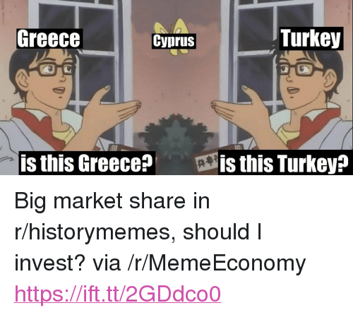 """Greece, Turkey, and Invest: Greece  Cyprus  Turkey  is this Greece?  is this Turkey? <p>Big market share in r/historymemes, should I invest? via /r/MemeEconomy <a href=""""https://ift.tt/2GDdco0"""">https://ift.tt/2GDdco0</a></p>"""