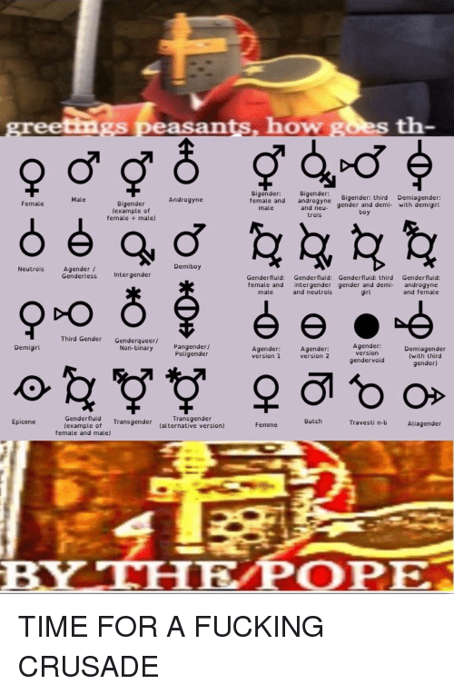 Fucking, Pope Francis, and Reddit: greett  easants, how  th  Bigender: Bigender:  female and androgyne Bigender: third De  Male  Androgyne  miagender:  Bigender  (example of  female + male)  Female  male  and neu gender and demi- with demigir  trois  boy  Demiboy  Neutrois Agender  Genderless  Intergender  Genderfluid: Genderfluid: Genderfluid: third Genderfluid:  female and intergender gender and demi androgyne  and female  male  and neutrois  girl  Third Gender Genderqueerl  Pangender,/  Non-binary Poligender  Agender:  version  Demigirl  Agender:  version 1  Agender:  version 2  Demiagender  (with third  gender)  gendervoid  (example of Transgender  female and male)  Transgender  (alternative version)  Epicene  Femme  Butch  Travesti n-b  Aliagender  BYTHR POPE