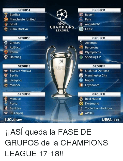 Barcelona, Celtic, and Chelsea: GROUP A  GROUP B  Benfica  Manchester United  Basel  Bayern  Paris  I Anderlecht  Celtic  eb CSKA Moskva  CHAMPIONS  LEAGUE  GROUP  GROUP D  Chelsea  Atlético  Roma  Qarabag  J Juventus  Barcelona  Olympiacos  Sporting CP  GROUP E  GROUP F  UROF  Spartak Moskva  Sevilla  Liverpool  Maribor  Shakhtar Donetsk  Manchester City  Napoli  Feyenoord  GROUP G  GROUPH  Monaco  Porto  Besiktas  Real Madrid  Dortmund  Tottenham Hotspur  、 RB Leipzig  APOEL  #UCLd raw  UEFA.com ¡¡ASÍ queda la FASE DE GRUPOS de la CHAMPIONS LEAGUE 17-18!!
