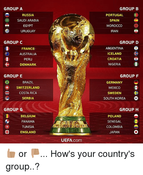 Belgium, England, and Memes: GROUP A  GROUP B  PORTUGAL  RUSSIA  SAUDI ARABIA  EGYPT  URUGUAY  SPAIN  MOROCCO  IRAN  GROUP C  GROUP D  FRANCE  AUSTRALIA  PERU  DENMARK  ARGENTINA  ICELAND  CROATIA  NIGERIA  GROUP E  GROUP F  BRAZIL  GERMANY  MEXICO  SWEDEN  SOUTH KOREA  O SWITZERLAND  ー COSTA RICA  SERBIA  GROUP G  GROUP H  BELGIUM  PANAMA  TUNISIA  ENGLAND  POLAND  SENEGAL  COLOMBIA  JAPAN  UEFA.com 👍🏽 or 👎🏽... How's your country's group..?
