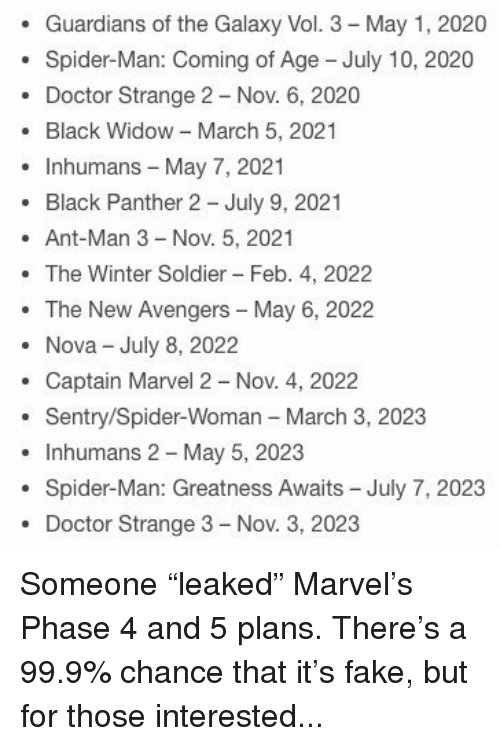 Guardians of the Galaxy Vol 3 May 1 2020 Spider-Man Coming