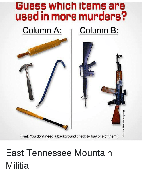 GueSS Which itemS Are Used in More Murders? Column a I Column B Hint