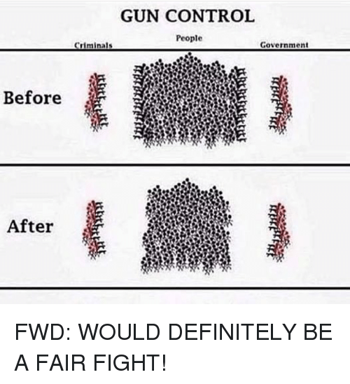 an analysis of gun control and people control See contributions from gun control and gun rights groups to members of congress, as well as current nra data the latest school shooting in parkland, florida, has left 17 people dead it is the 30th mass shooting in the first 45 days of 2018 in 2017, 2,239 people were shot in mass shootings, leaving 437 people dead.