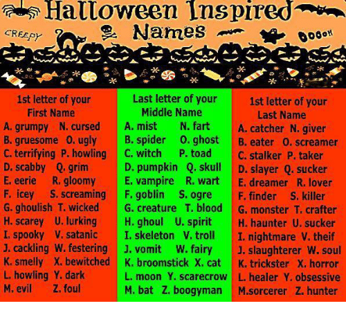 halloween inspired names creepy last letter of your 1st letter of